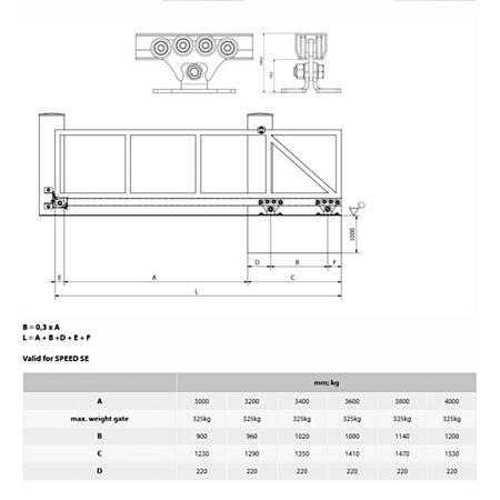 SADA CA FERO SZE 03 - pro samonosnou bránu do 4m - 2