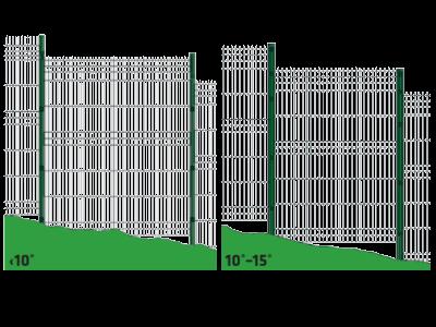 Instalace panelu za zvlněném terénu